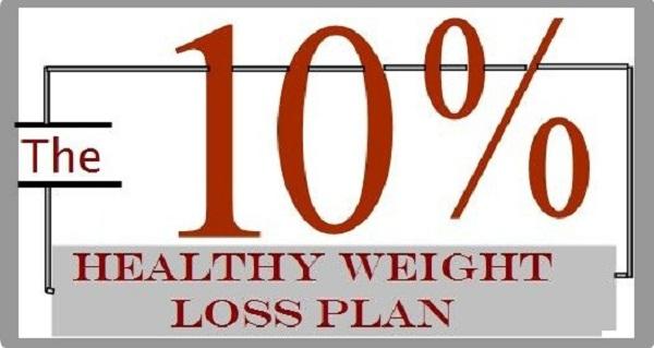 10 Percent Diet Healthy Way Of Weight Loss- 3 Week Challenge